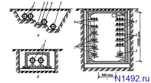 Пример размещения инженерных теплосетей