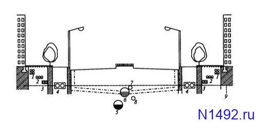 Схема инженерной прокладки теплосетей